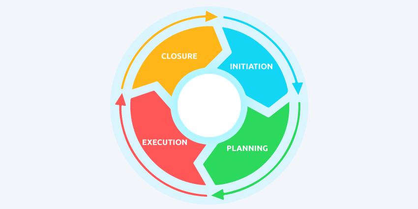 Làm Sao Để Trở Thành Project Manager - Nắm rõ quy trình dự án