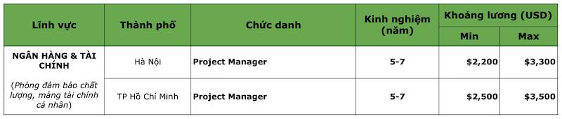 Lương Project Manager
